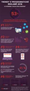 infografika trendy rtb house