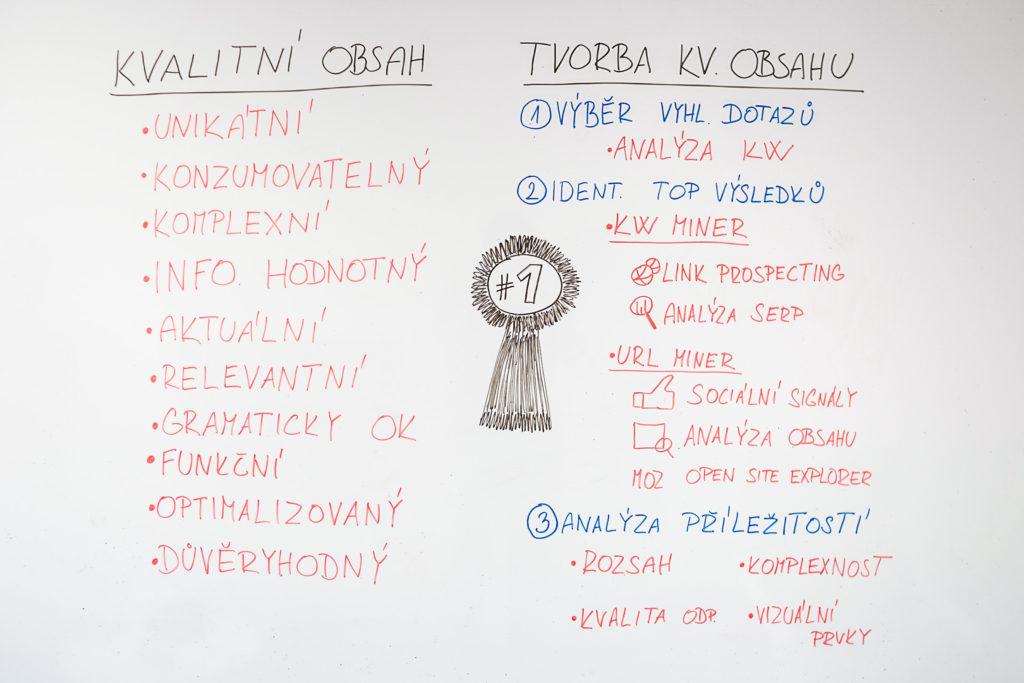 Milan Zeman - Jak tvořit kvalitní obsah (tabule)